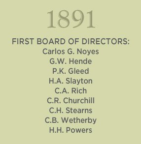 1891. List of Names of the First Board of Directors