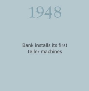 1948. Bank installs its first teller machines.