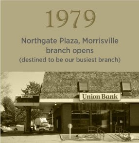 1979. Northgate Plaza, Morrisville branch opens. (destined to be our busiest branch)