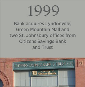 1999. Bank acquires Lyndonville, Green Mountain Mall and two St. Johnsbury offices from Citizens Bank and Trust.