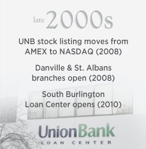 Late 2000s. Danville & St. Albans branches open (2008). South Burlington Loan Center opens (2010).