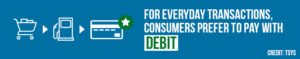 Consumers prefer debit for everyday transactions