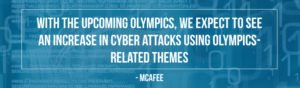 Cyber attacks using olympics-related themes are expected to increase