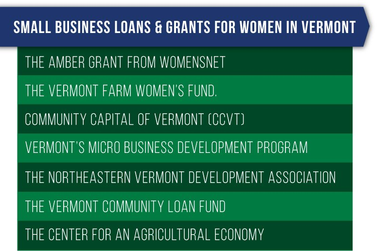 Business Loans & Grants in Vermont for Women