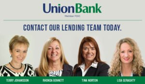 Contact Our Lending Team Today