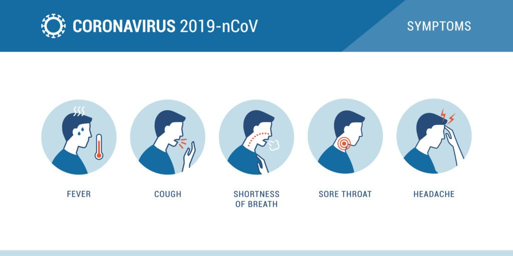 Symptoms of COVID-19: Fever, cough, shortness of breath, sore throat, headache