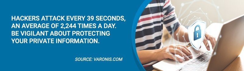 Hackers attack every 39 seconds, an average of 2,244 times daily